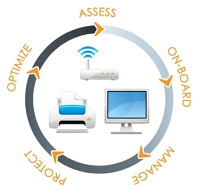 Notes IT - Device Lifecycle Management